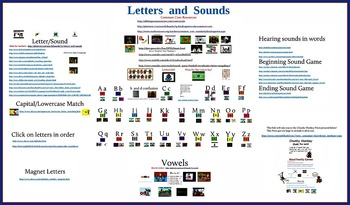 Kindergarten/Pre-Kindergarten Letters and Sounds Prezi