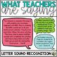 Kindergarten RTI: Letter Sound Recognition Essentials (Int