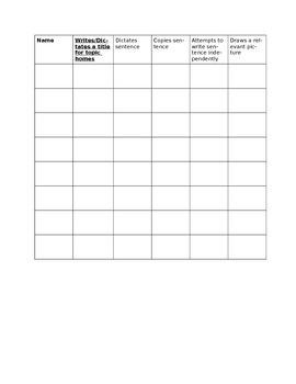 Kindergarten ReadyGen Formative Assessments 1B