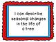 Kindergarten Science I Can Statements