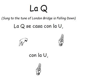 Kindergarten Spanish Songs for Q, CH, and AEIOU