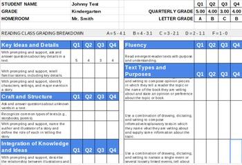 Kindergarten Standards Based ELA Report Card