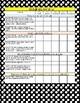 Kindergarten Standards Checklists