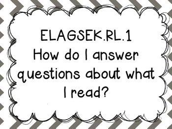 Kindergarten Standards of Excellence ELA Essential Questions