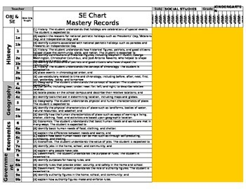 Kindergarten Student Expectation Mastery Chart (Social Studies)