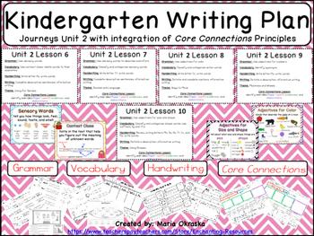 Kindergarten Writing Plan - Unit 2 Journeys/Core Connections