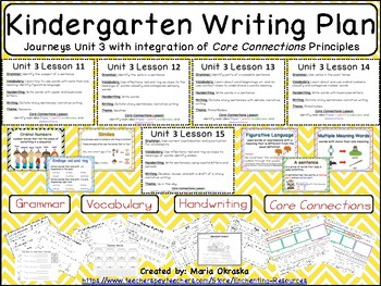 Kindergarten Writing Plan - Unit 3 Journeys/Core Connections