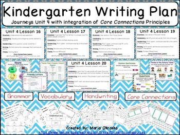 Kindergarten Writing Plan - Unit 4 Journeys/Core Connections