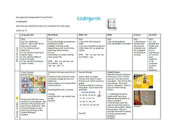 Lesson Plans Kindergarten All Year