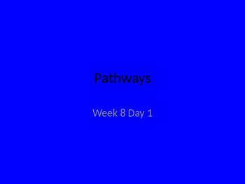 Kindergarten pathways to Reading powerpoint Day 1 Letter Bb