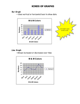 Kinds of Graphs Reference Sheet