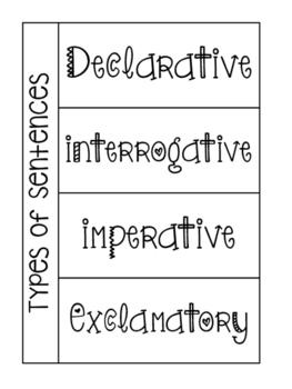 Kinds of Sentences Foldable-FREEBIE