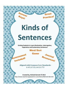 Kinds of Sentences (Grammar Practice)