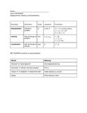 Kinematics Graphic Organizer (Formula sheet)