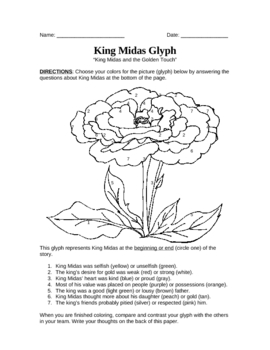 King Midas Glyph Activity By The Bonus Point Band
