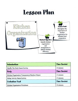 Kitchen Organization Lesson