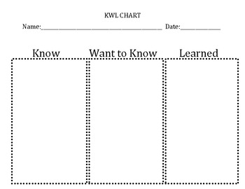 Know Want Learned! KWL Chart for Introduction to any Unit