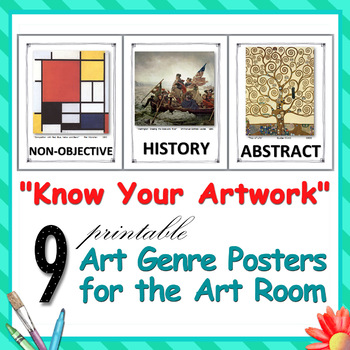 """Know Your Artwork"" - 9 Printable Art Genre Posters for th"