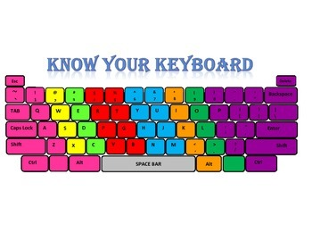 Know Your Keyboard