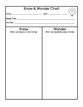 Know and Wonder Graphic Organizer