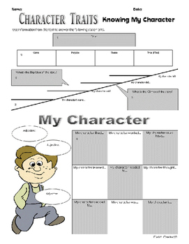 Knowing My Character-Character Traits