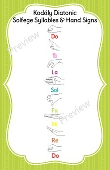 Kodaly Diatonic & Chromatic Solfege Hand Sign Posters