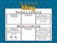 Kodaly Prepare, Present, Practice - First-Fifth Grade MEGA BUNDLE