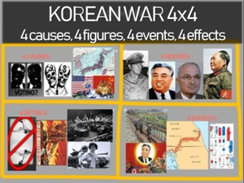 Korean War - 4 causes, 4 figures, 4 events, 4 effects (20-