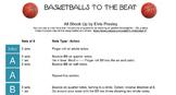 Kristin Lukow's Basketballs To The Beat!