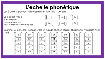 L'échelle phonétique