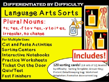 LA Sorts for Interactive Learning: Using Rules to Create P