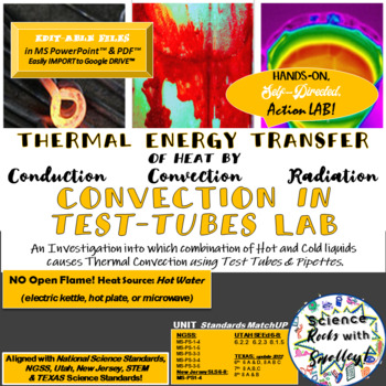 Convection Currents in Test Tubes LAB