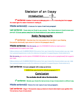 LAFS Color Coded Essay Skeleton