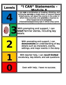 Florida State Standards Marzano Scale ELA - Kindergarten R