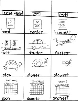 LANGUAGE TARGET: BASE WORDS- ER and EST SUFFIX ENDINGS for