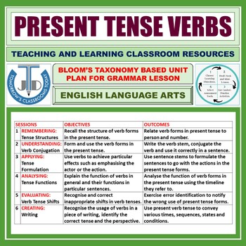 LEARNING TO USE PRESENT TENSE