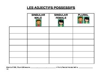 LES ADJECTIFS POSSESSIFS: Fillable Chart on French Possess