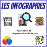 LES INFOGRAPHIES - French Reading Activity