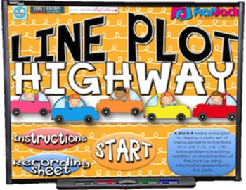 LINE PLOTS Highway PowerPoint Game
