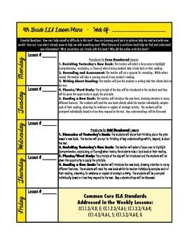 LLI (Gold Kit) Lesson Plan Template
