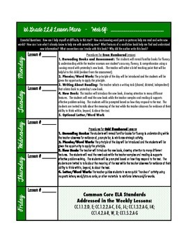 LLI (Green Kit) Lesson Plan Template