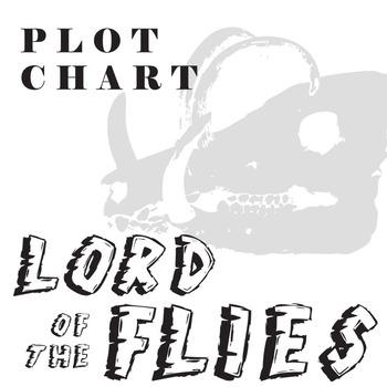 LORD OF THE FLIES Plot Chart Organizer Diagram Arc (Goldin