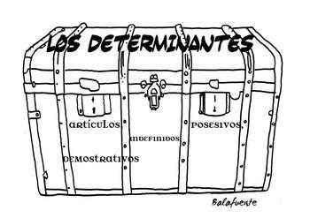LOS DETERMINANTES: artículos, demostrativos, posesivos e i