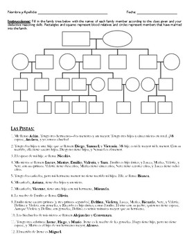 La Familia Misteriosa 2 (Worksheet)