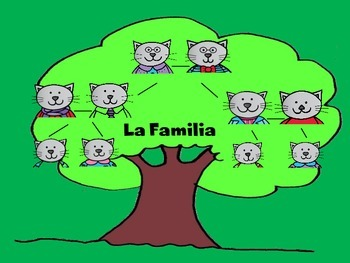 La Familia- The Family in Spanish - Vocabulary Slideshow