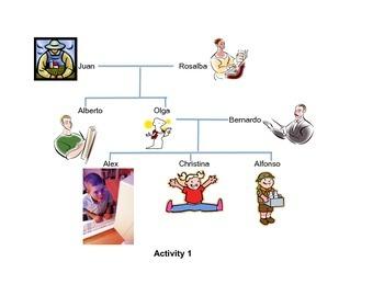 La Familia/Family bundled