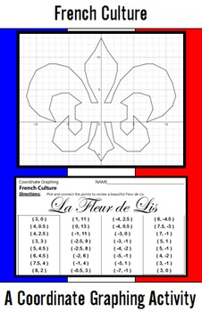 La Fleur de Lis - A Coordinate Graphing Activity