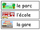 La Ville Vocabulary Word Wall - The City Vocabulary in French