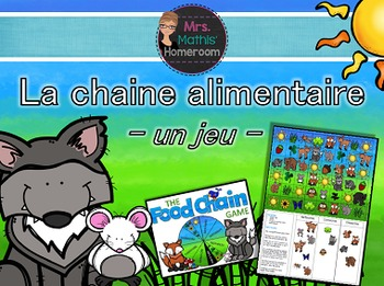 La chaine alimentaire - le jeu (Food Chain Game in French)