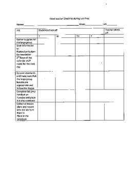 Lab Checklist